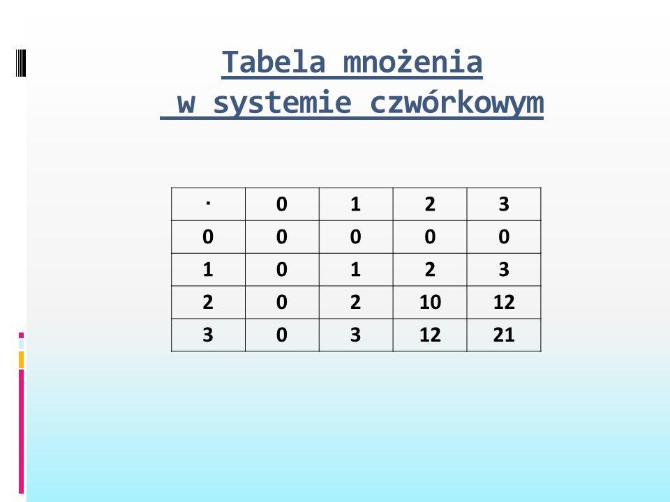Tabela mnożenia w systemie czwórkowym · 0123 00000 10123 2021012 303 21