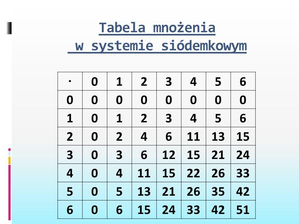 Tabela mnożenia w systemie siódemkowym · 0123456 00000000 10123456 20246111315 303612152124 4041115222633 5051321263542 6061524334251