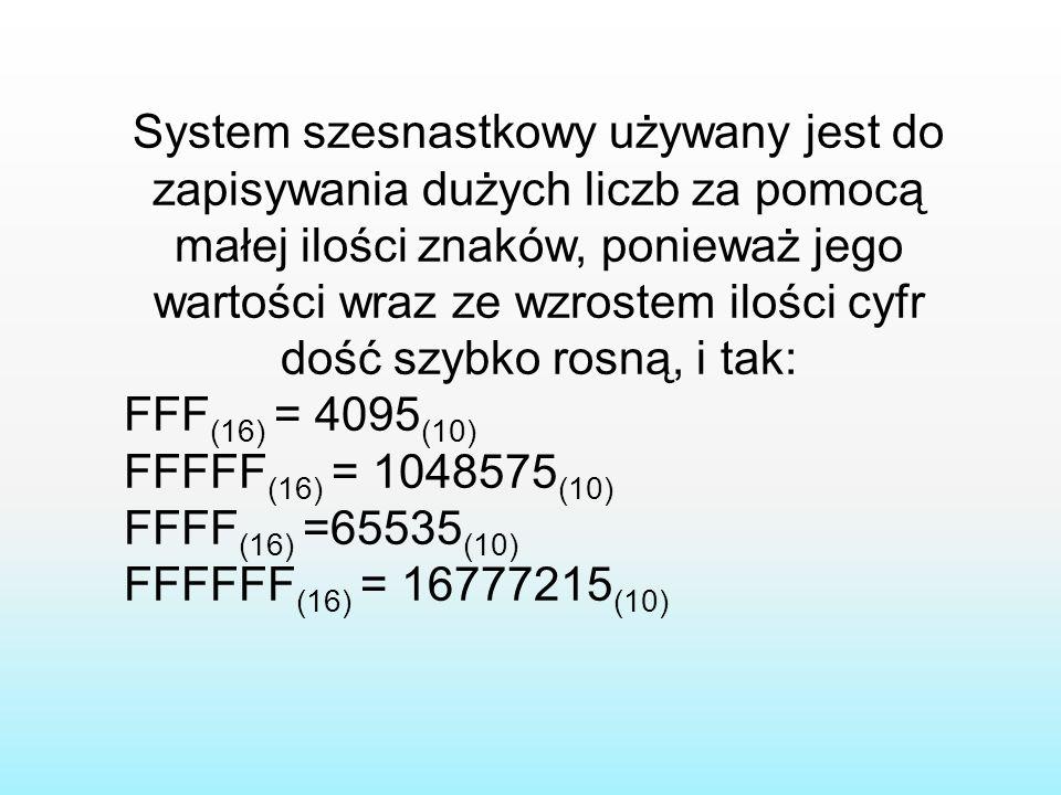 System szesnastkowy używany jest do zapisywania dużych liczb za pomocą małej ilości znaków, ponieważ jego wartości wraz ze wzrostem ilości cyfr dość s