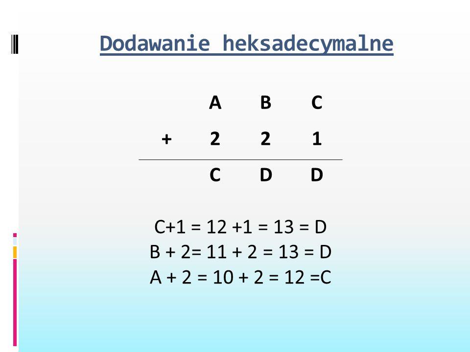 Dodawanie heksadecymalne C+1 = 12 +1 = 13 = D B + 2= 11 + 2 = 13 = D A + 2 = 10 + 2 = 12 =C ABC +221 CDD