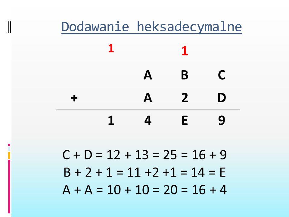 Dodawanie heksadecymalne 1 1 ABC +A2D 14E9 C + D = 12 + 13 = 25 = 16 + 9 B + 2 + 1 = 11 +2 +1 = 14 = E A + A = 10 + 10 = 20 = 16 + 4