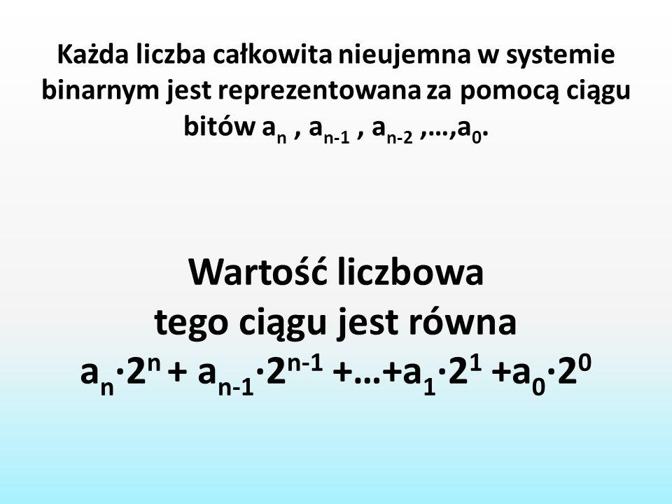 Zamiana liczby z systemu dziesiętnego na binarny Liczba 17 jest zapisana w systemie dwójkowym jako 10001 2, bo 17= 1·2 4 + 0·2 3 + 0·2 2 + 0·2 1 +1·2 0 = 1· 16 +0 · 8 +0 · 4 +0 · 2+ 1 · 1=16+1