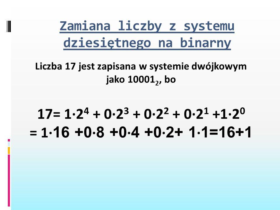 Zamiana liczby z systemu binarnego na dziesiętny 110101 (2) = 1·2 5 +1·2 4 + 0·2 3 + 1·2 2 + 0·2 1 + 1·2 0 = 1·32 + 1·16 + 0·8 +1·4 + 0·2 + 1·1 = 32+16+4+1= 53
