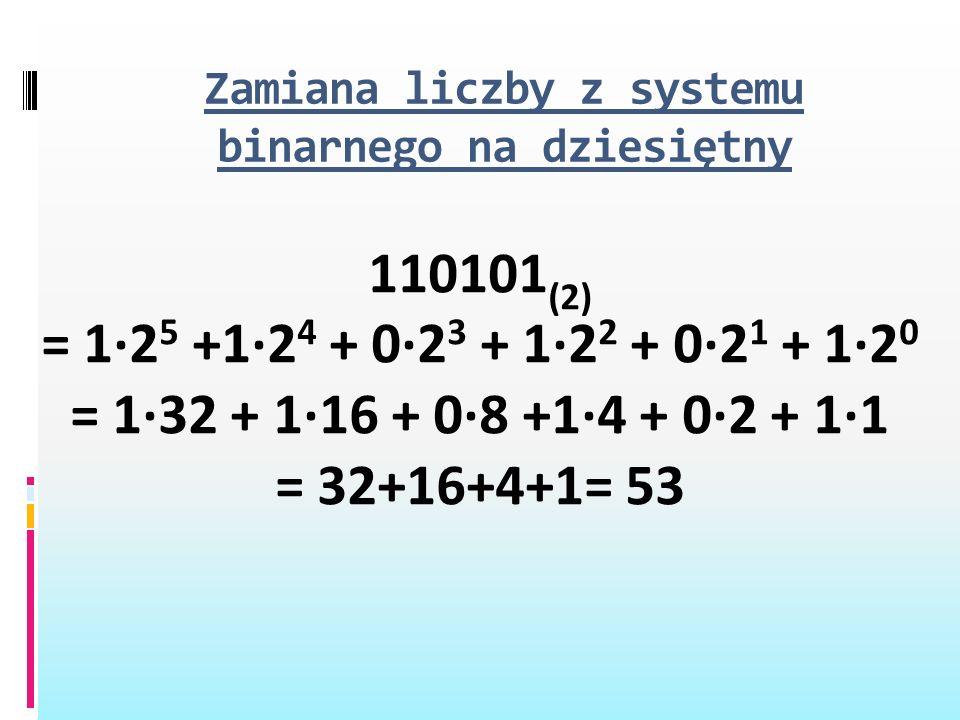 Zamiana liczby z systemu binarnego na dziesiętny 110101 (2) = 1·2 5 +1·2 4 + 0·2 3 + 1·2 2 + 0·2 1 + 1·2 0 = 1·32 + 1·16 + 0·8 +1·4 + 0·2 + 1·1 = 32+1