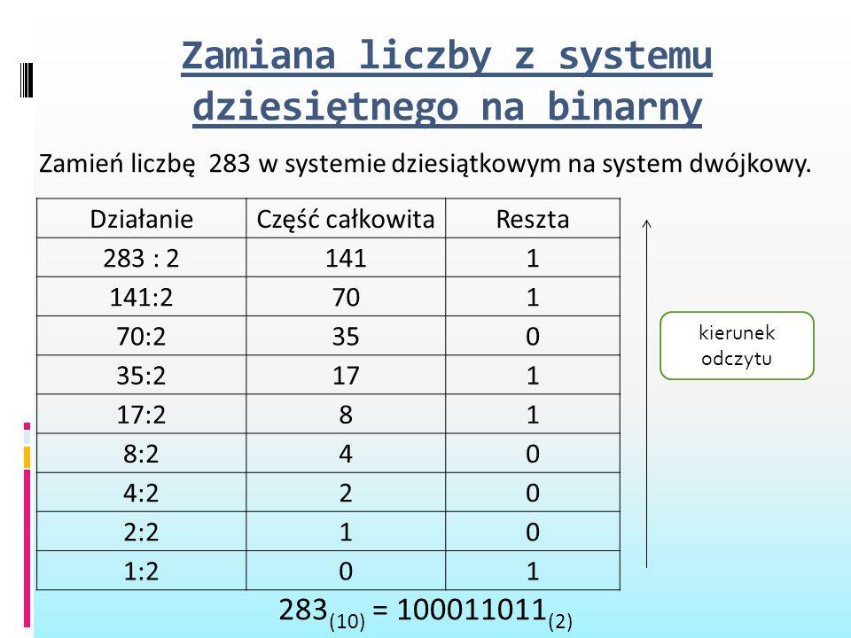 Dzielenie w systemie dwójkowy 110 - wynik dzielenia 1101 - dzielna 10 - przesunięty dzielnik 0101 - dzielna po pierwszym odejmowaniu przesuniętego dzielnika 10 - przesunięty dzielnik 0001 - dzielna po drugim odejmowaniu przesuniętego dzielnika 10 - dzielnik na swoim miejscu, odejmowanie niemożliwe 0001 - reszta z dzielenia 1101 (2) : 10 (2) = 110 (2) i resztę 1 (2)