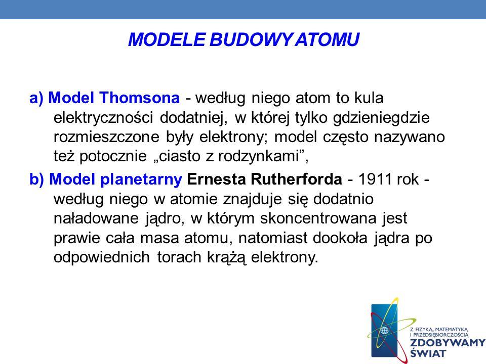 MODELE BUDOWY ATOMU a) Model Thomsona - według niego atom to kula elektryczności dodatniej, w której tylko gdzieniegdzie rozmieszczone były elektrony;