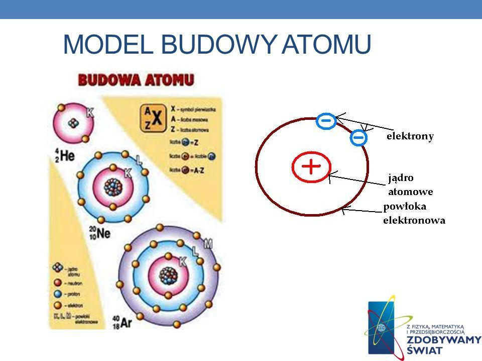 Atom wg de Broglie zbudowany jest z dodatniego jądra otoczonego chmurą elektronową