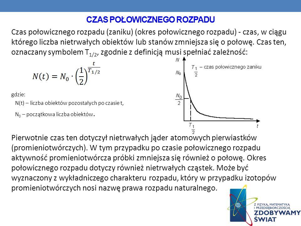KONFIGURACJA ELEKTRONOWA Konfiguracja elektronowa (struktura elektronowa) pierwiastka – uproszczony opis atomu polegający na rozmieszczeniu elektronów należących do atomów danego pierwiastka na poszczególnych powłokach, podpowłokach i orbitalach.