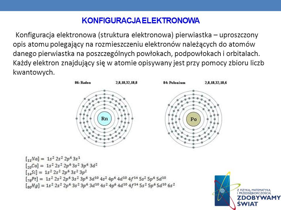 KONFIGURACJA ELEKTRONOWA Konfiguracja elektronowa (struktura elektronowa) pierwiastka – uproszczony opis atomu polegający na rozmieszczeniu elektronów