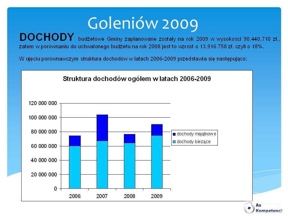 Goleniów 2009