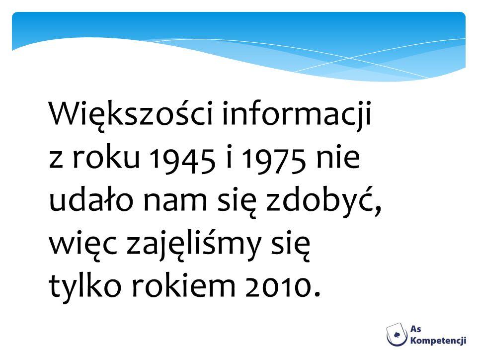 Większości informacji z roku 1945 i 1975 nie udało nam się zdobyć, więc zajęliśmy się tylko rokiem 2010.