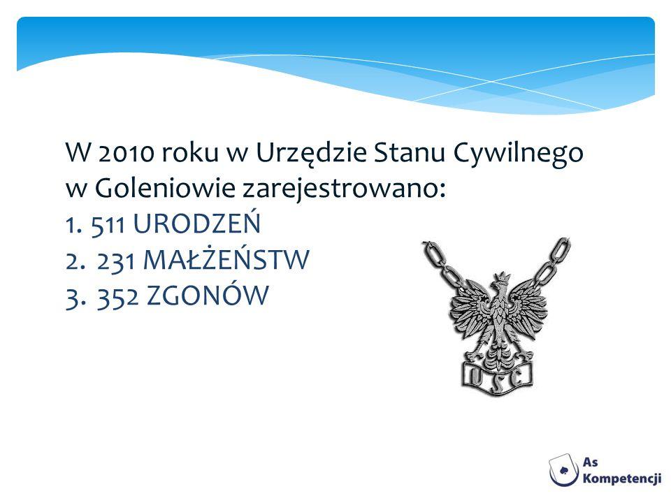 W 2010 roku w Urzędzie Stanu Cywilnego w Goleniowie zarejestrowano: 1.511 URODZEŃ 2. 231 MAŁŻEŃSTW 3. 352 ZGONÓW