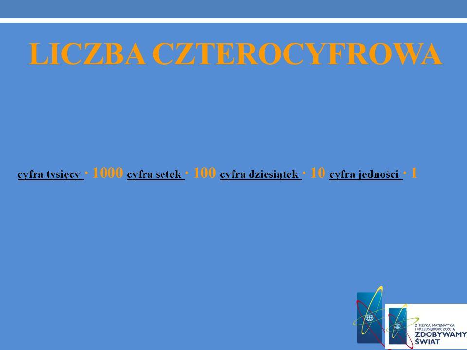 Zapisz liczbę, w której cyfra jedności stanowi 25% cyfry setek, a cyfrą dziesiątek jest zero x·100 + 0,25 x np. 401