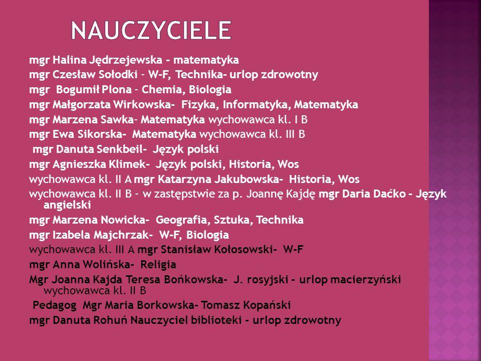 mgr Halina Jędrzejewska - matematyka mgr Czesław Sołodki - W-F, Technika- urlop zdrowotny mgr Bogumił Plona - Chemia, Biologia mgr Małgorzata Wirkowsk