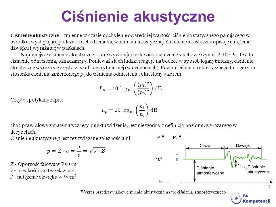 Ciśnienie akustyczne Ciśnienie akustyczne – zmienne w czasie odchylenie od średniej wartości ciśnienia statycznego panującego w ośrodku, występujące p