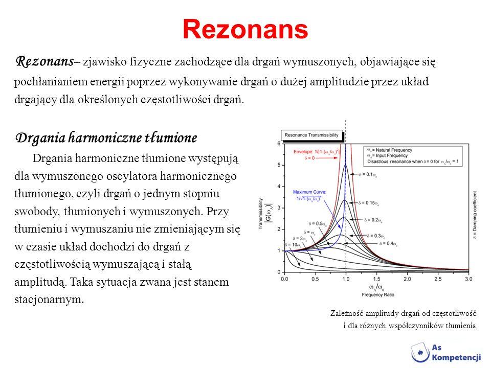 Rezonans Rezonans – zjawisko fizyczne zachodzące dla drgań wymuszonych, objawiające się pochłanianiem energii poprzez wykonywanie drgań o dużej amplit