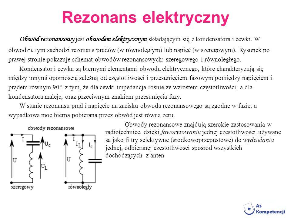 Rezonans elektryczny Obwód rezonansowy jest obwodem elektrycznym, składającym się z kondensatora i cewki. W obwodzie tym zachodzi rezonans prądów (w r