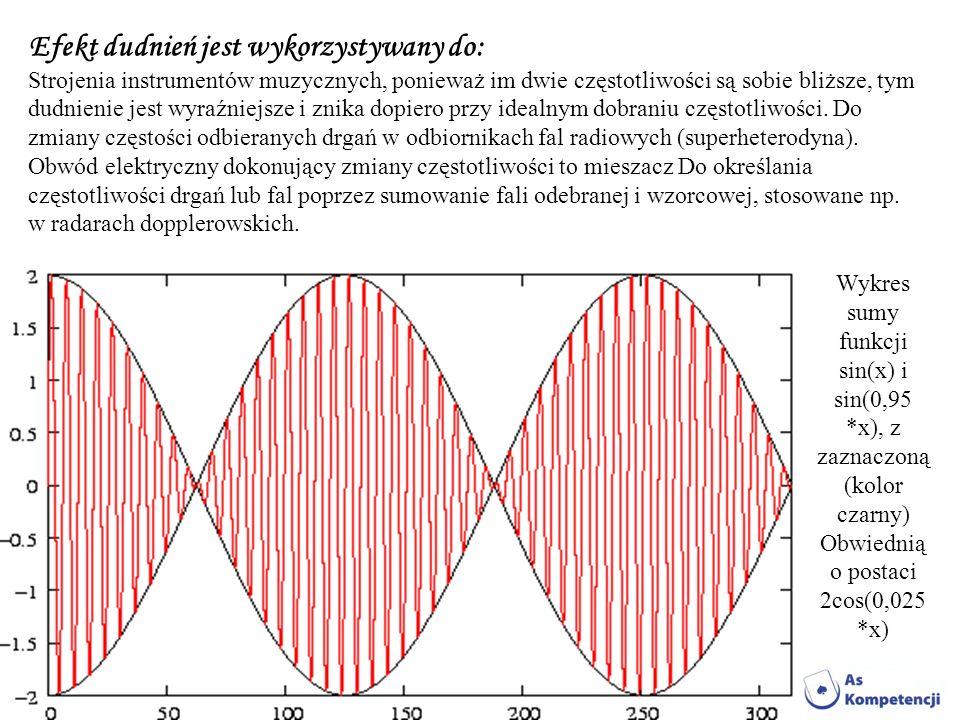 Efekt dudnień jest wykorzystywany do: Strojenia instrumentów muzycznych, ponieważ im dwie częstotliwości są sobie bliższe, tym dudnienie jest wyraźnie