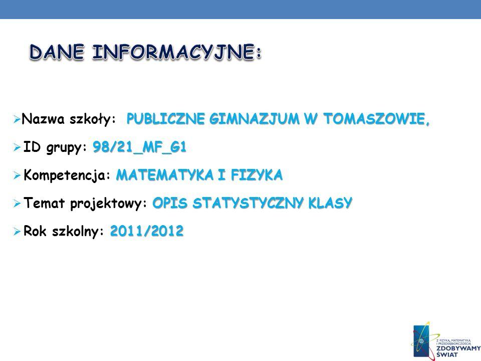 PUBLICZNE GIMNAZJUM W TOMASZOWIE, Nazwa szkoły: PUBLICZNE GIMNAZJUM W TOMASZOWIE, 98/21_MF_G1 ID grupy: 98/21_MF_G1 MATEMATYKA I FIZYKA Kompetencja: MATEMATYKA I FIZYKA OPIS STATYSTYCZNY KLASY Temat projektowy: OPIS STATYSTYCZNY KLASY 2011/2012 Rok szkolny: 2011/2012