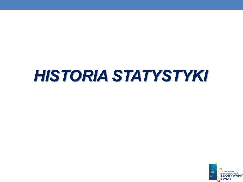 HISTORIA STATYSTYKI
