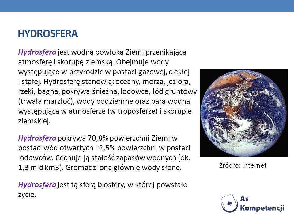 HYDROSFERA Hydrosfera jest wodną powłoką Ziemi przenikającą atmosferę i skorupę ziemską. Obejmuje wody występujące w przyrodzie w postaci gazowej, cie