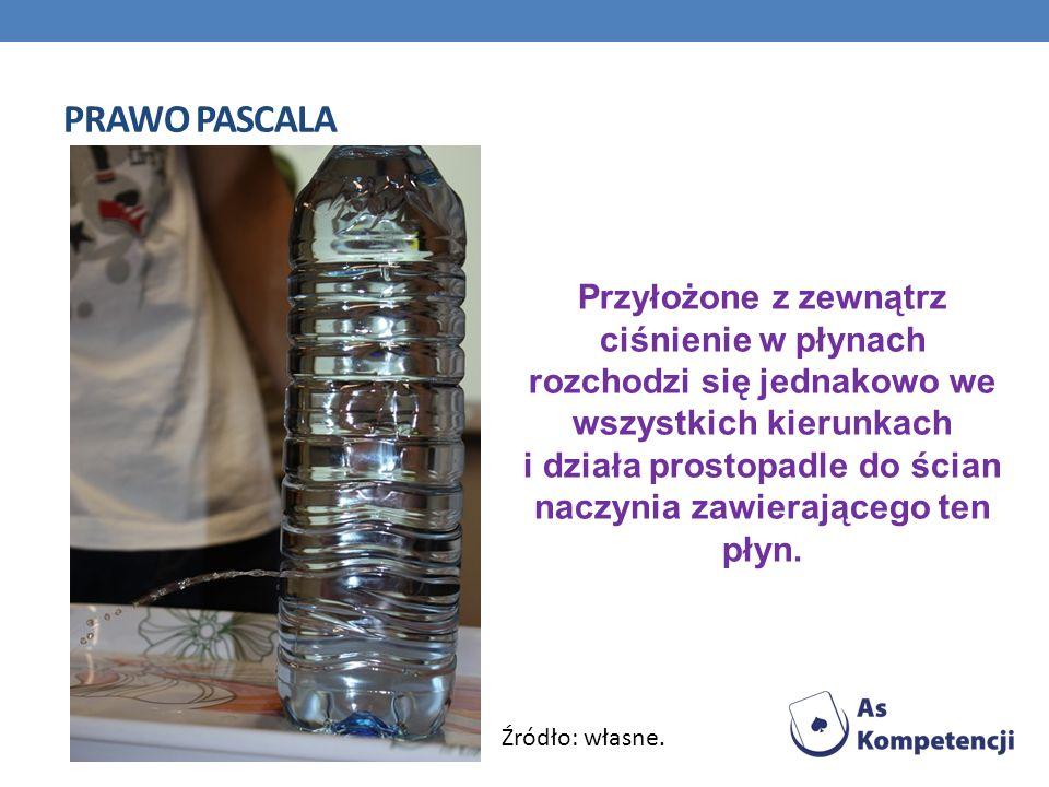 PRAWO PASCALA Przyłożone z zewnątrz ciśnienie w płynach rozchodzi się jednakowo we wszystkich kierunkach i działa prostopadle do ścian naczynia zawier