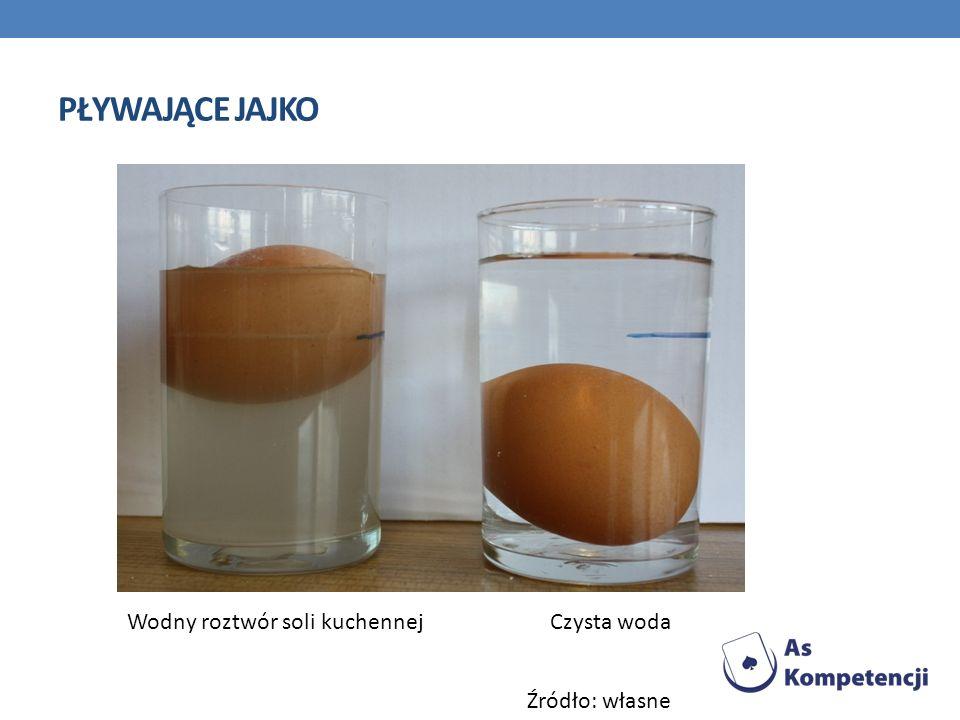 Czysta wodaWodny roztwór soli kuchennej Źródło: własne PŁYWAJĄCE JAJKO