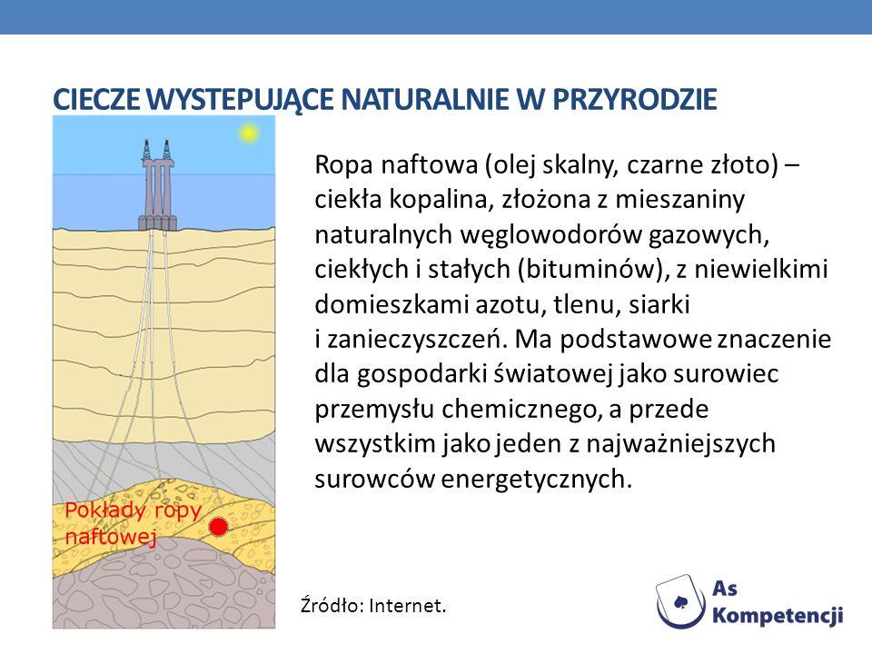 CIECZE WYSTEPUJĄCE NATURALNIE W PRZYRODZIE Ropa naftowa (olej skalny, czarne złoto) – ciekła kopalina, złożona z mieszaniny naturalnych węglowodorów g