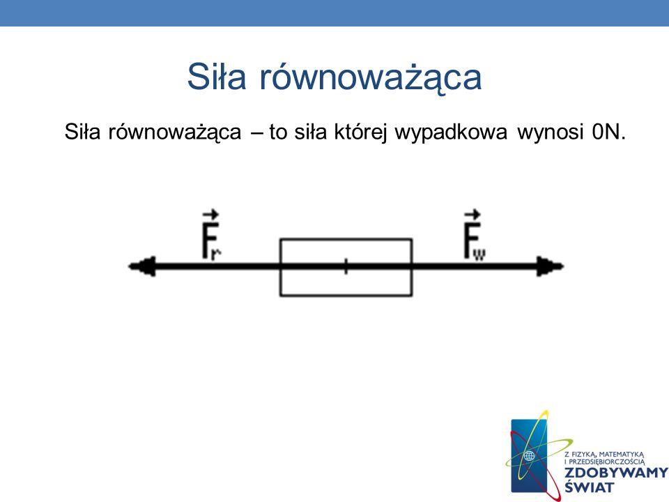 Siła równoważąca Siła równoważąca – to siła której wypadkowa wynosi 0N.