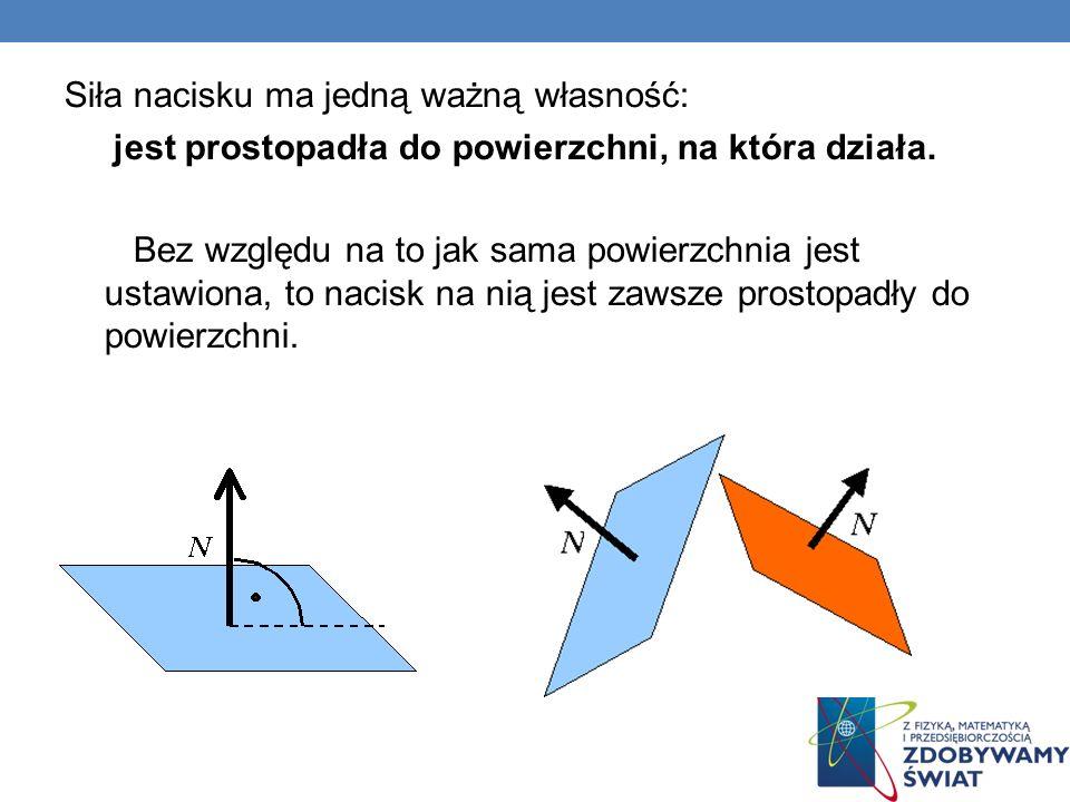 Siła nacisku ma jedną ważną własność: jest prostopadła do powierzchni, na która działa. Bez względu na to jak sama powierzchnia jest ustawiona, to nac
