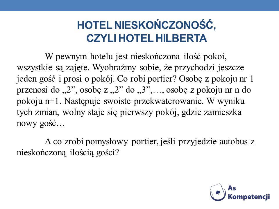 HOTEL NIESKOŃCZONOŚĆ, CZYLI HOTEL HILBERTA W pewnym hotelu jest nieskończona ilość pokoi, wszystkie są zajęte. Wyobraźmy sobie, że przychodzi jeszcze
