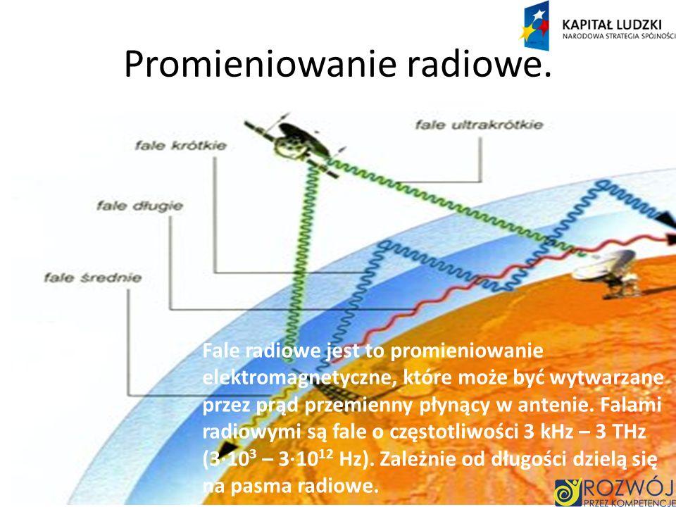 Promieniowanie radiowe.