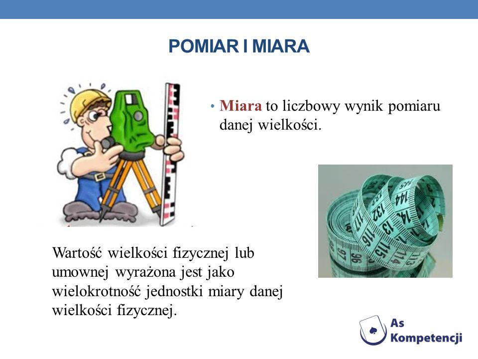 POMIAR I MIARA Pomiar to według współczesnej fizyki proces oddziaływania przyrządu pomiarowego z badanym obiektem, zachodzący w czasie i przestrzeni, którego wynikiem jest uzyskanie informacji o własnościach obiektu.