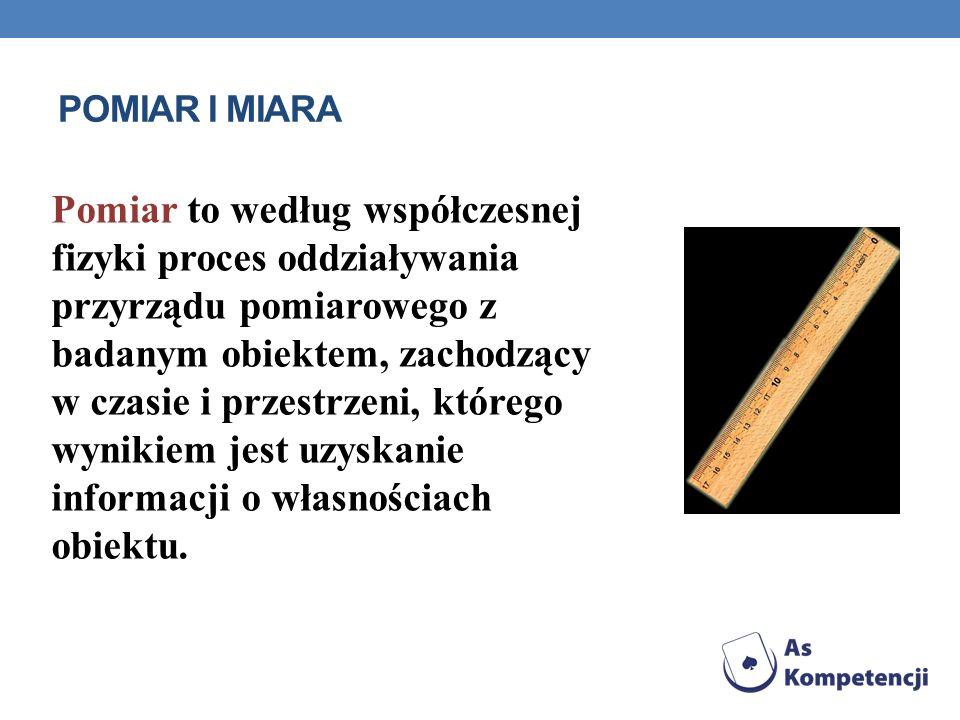 POMIAR I MIARA Pomiar to według współczesnej fizyki proces oddziaływania przyrządu pomiarowego z badanym obiektem, zachodzący w czasie i przestrzeni,