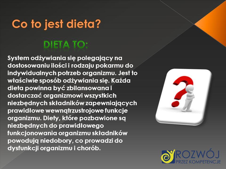 System odżywiania się polegający na dostosowaniu ilości i rodzaju pokarmu do indywidualnych potrzeb organizmu. Jest to właściwie sposób odżywiania się