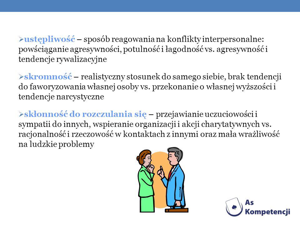 ustępliwość – sposób reagowania na konflikty interpersonalne: powściąganie agresywności, potulność i łagodność vs.