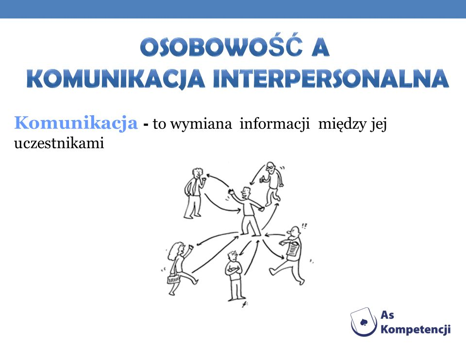 Komunikacja - to wymiana informacji między jej uczestnikami