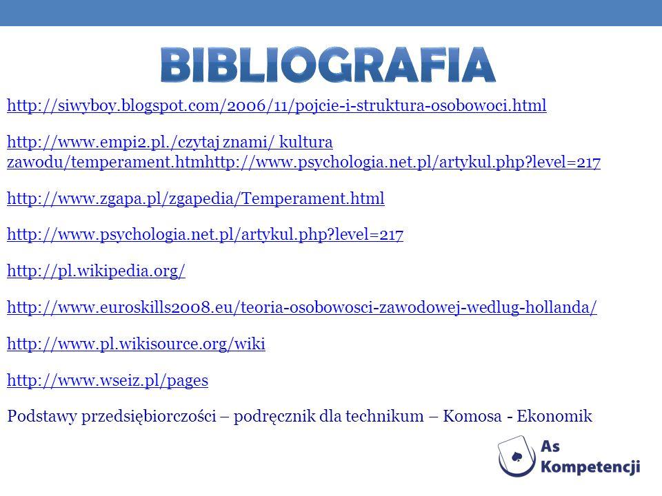 http://siwyboy.blogspot.com/2006/11/pojcie-i-struktura-osobowoci.html http://www.empi2.pl./czytaj znami/ kultura zawodu/temperament.htmhttp://www.psychologia.net.pl/artykul.php?level=217 http://www.zgapa.pl/zgapedia/Temperament.html http://www.psychologia.net.pl/artykul.php?level=217 http://pl.wikipedia.org/ http://www.euroskills2008.eu/teoria-osobowosci-zawodowej-wedlug-hollanda/ http://www.pl.wikisource.org/wiki http://www.wseiz.pl/pages Podstawy przedsiębiorczości – podręcznik dla technikum – Komosa - Ekonomik