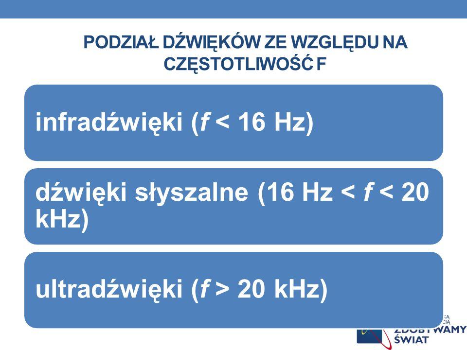 PODZIAŁ DŹWIĘKÓW ZE WZGLĘDU NA CZĘSTOTLIWOŚĆ F infradźwięki (f < 16 Hz) dźwięki słyszalne (16 Hz < f < 20 kHz) ultradźwięki (f > 20 kHz)