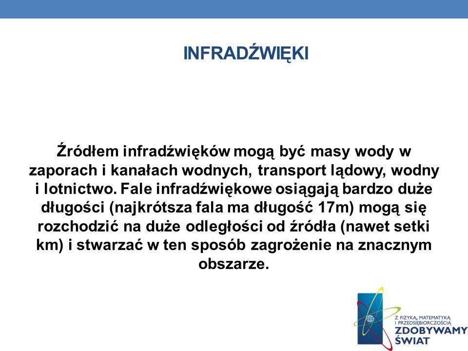 INFRADŹWIĘKI Źródłem infradźwięków mogą być masy wody w zaporach i kanałach wodnych, transport lądowy, wodny i lotnictwo. Fale infradźwiękowe osiągają