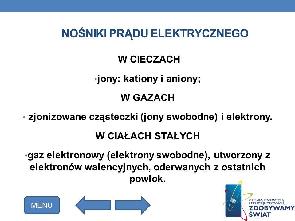 NOŚNIKI PRĄDU ELEKTRYCZNEGO W CIECZACH jony: kationy i aniony; W GAZACH zjonizowane cząsteczki (jony swobodne) i elektrony. W CIAŁACH STAŁYCH gaz elek