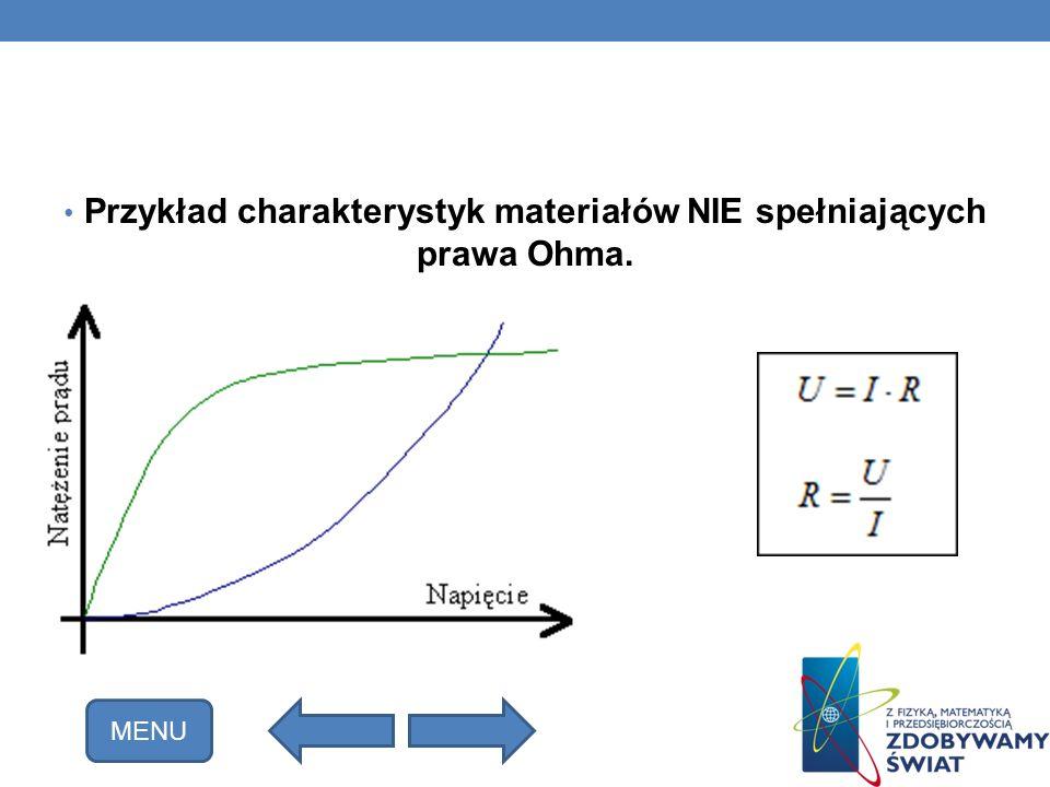 Przykład charakterystyk materiałów NIE spełniających prawa Ohma. MENU