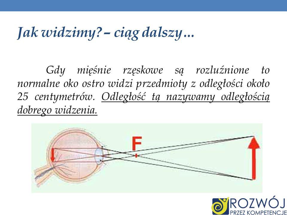 Jak widzimy? – ciąg dalszy… Gdy mięśnie rzęskowe są rozluźnione to normalne oko ostro widzi przedmioty z odległości około 25 centymetrów. Odległość tą