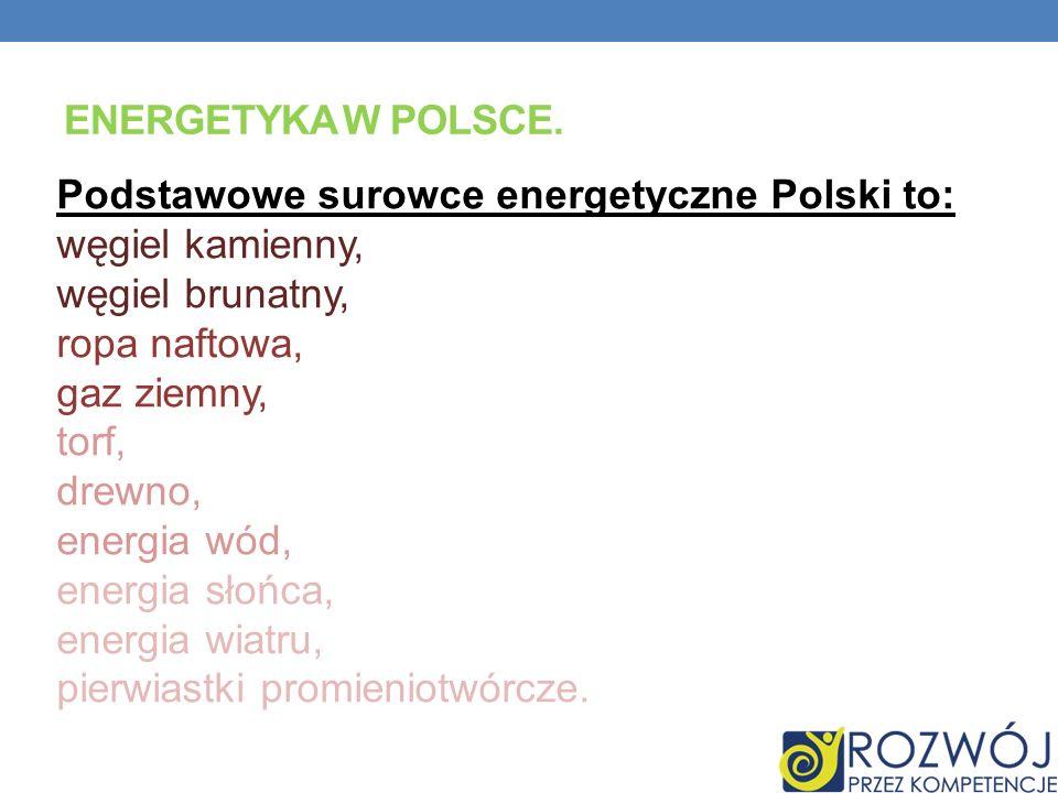 ENERGETYKA W POLSCE. Podstawowe surowce energetyczne Polski to: węgiel kamienny, węgiel brunatny, ropa naftowa, gaz ziemny, torf, drewno, energia wód,