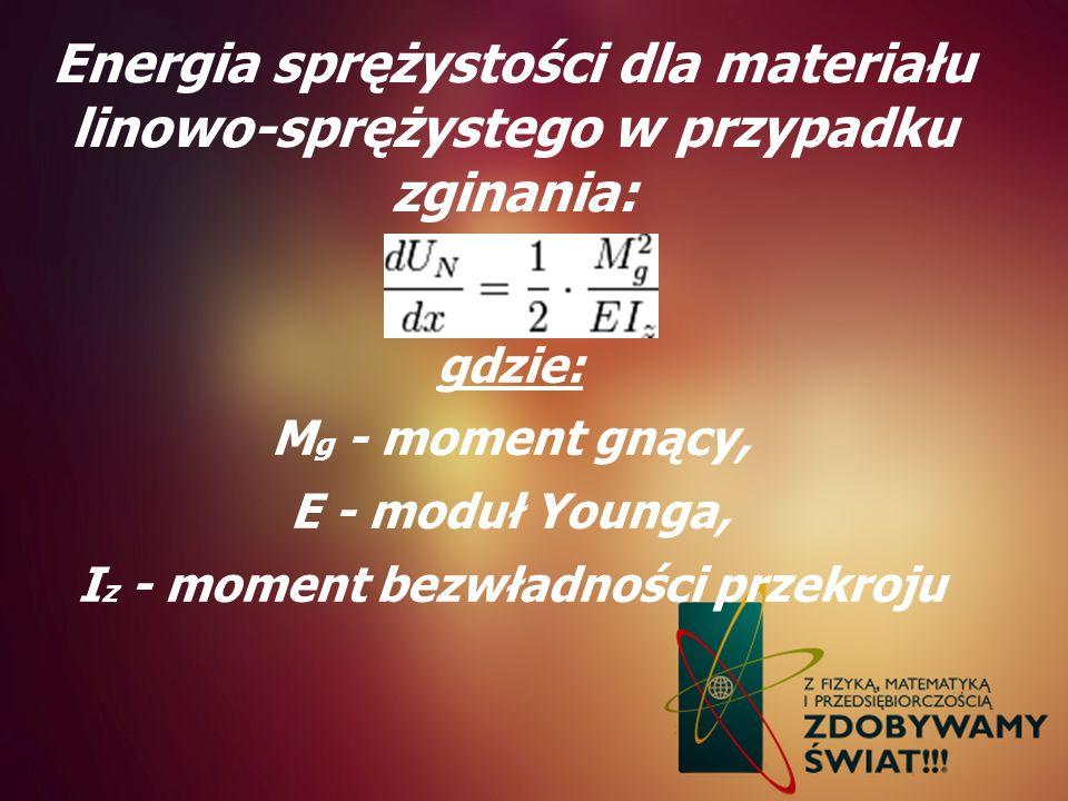 Energia sprężystości dla materiału linowo-sprężystego w przypadku zginania: gdzie: M g - moment gnący, E - moduł Younga, I z - moment bezwładności prz