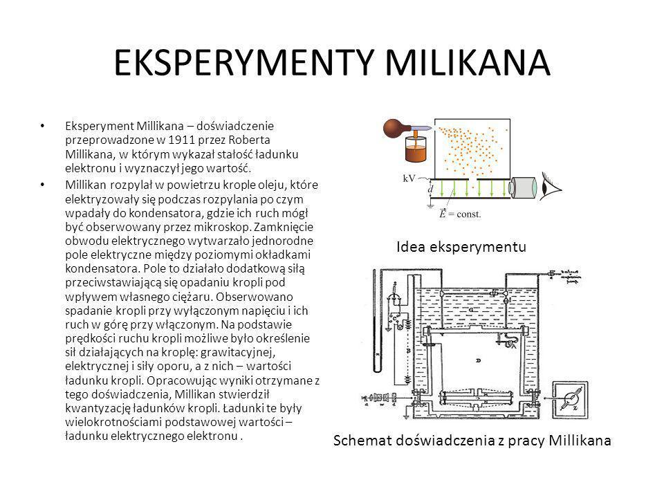 EKSPERYMENTY MILIKANA Eksperyment Millikana – doświadczenie przeprowadzone w 1911 przez Roberta Millikana, w którym wykazał stałość ładunku elektronu