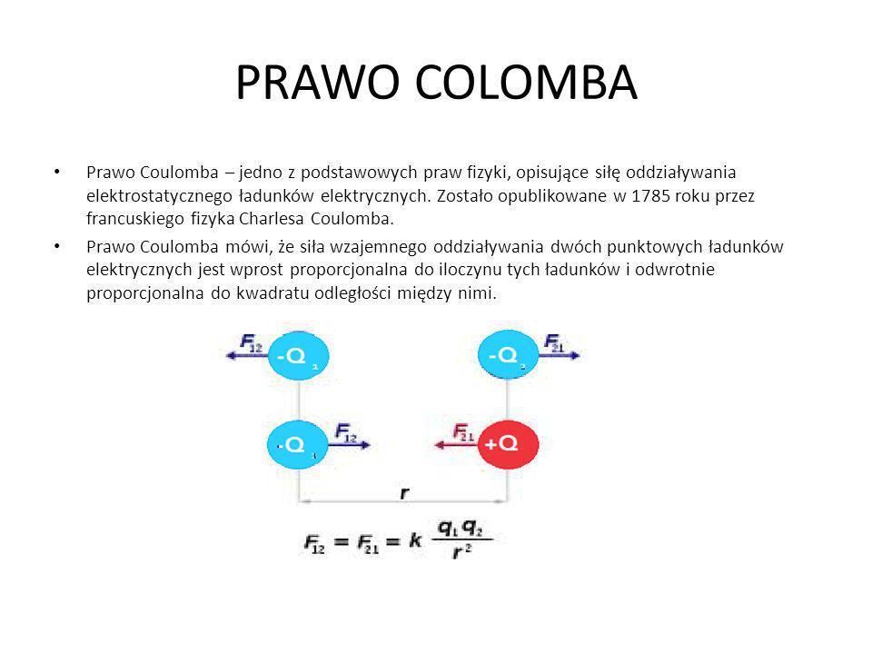PRAWO COLOMBA Prawo Coulomba – jedno z podstawowych praw fizyki, opisujące siłę oddziaływania elektrostatycznego ładunków elektrycznych. Zostało opubl