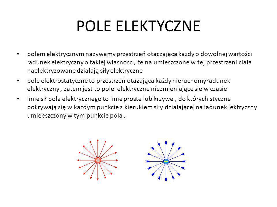 POLE ELEKTYCZNE polem elektrycznym nazywamy przestrzeń otaczająca każdy o dowolnej wartości ładunek elektryczny o takiej własnosc, że na umieszczone w