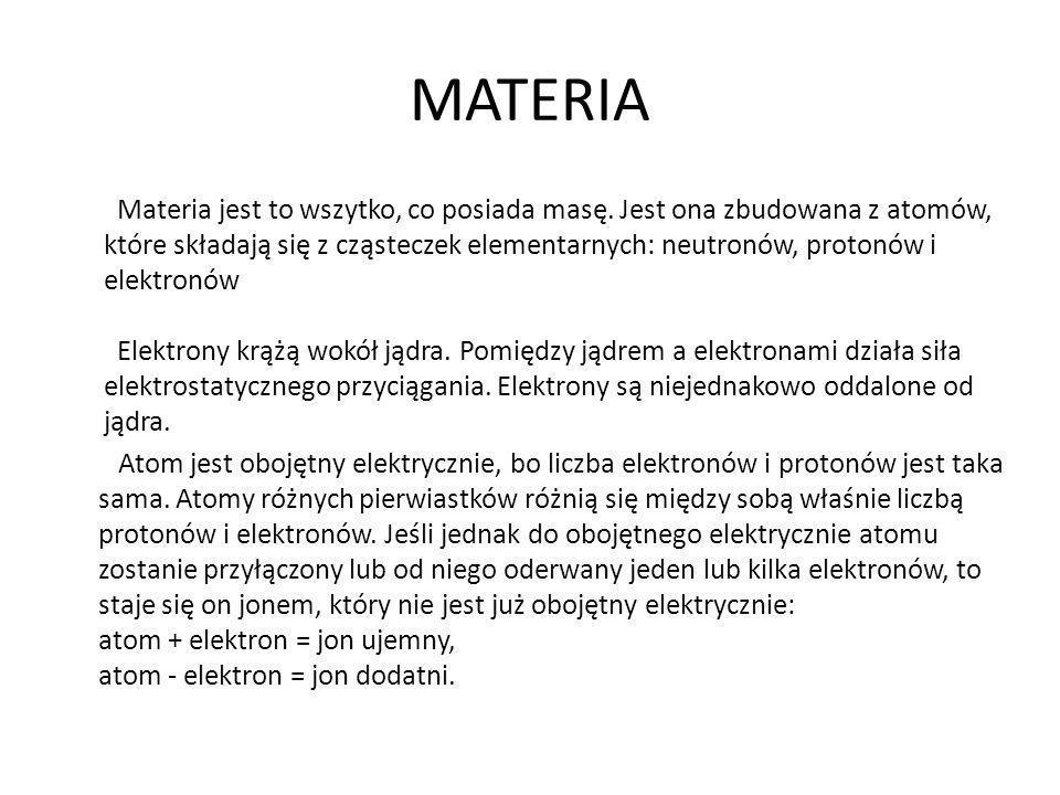 MATERIA Materia jest to wszytko, co posiada masę. Jest ona zbudowana z atomów, które składają się z cząsteczek elementarnych: neutronów, protonów i el