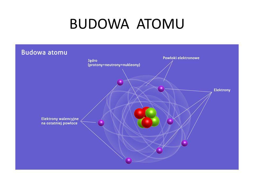 WIADOMOŚCI WSTĘPNE elektrostatyka – dziedzina fizyki zajmująca się oddziaływaniami pomiędzy nieruchomymi ładunkami elektrycznymi.